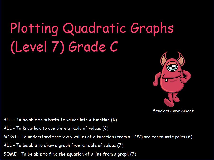 Plotting Quadratic Graphs  (Grade C)
