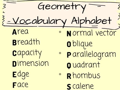 Geometry Alphabet Poster
