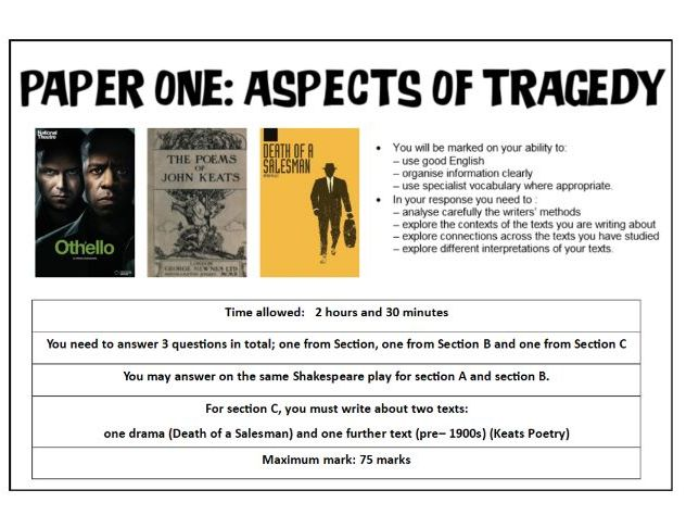 A-Level (AQA) Literature Paper One Revision Booklet