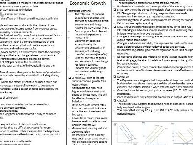 Edexcel Year 1 Macro and Micro Economics