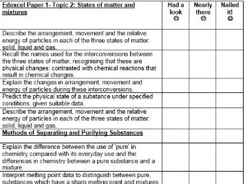 Edexcel 9-1 Chemistry Topic 2- States of matter and mixtures