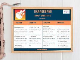 Garageband shortcuts poster