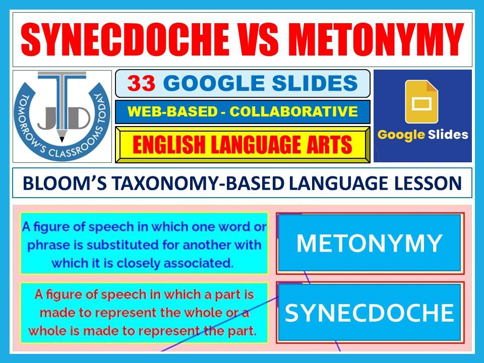 SYNECDOCHE VS METONYMY - FIGURATIVE LANGUAGE: GOOGLE SLIDES