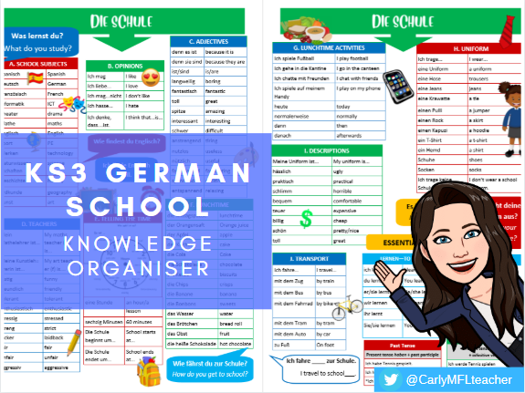KS3 German School Topic Knowledge Organiser