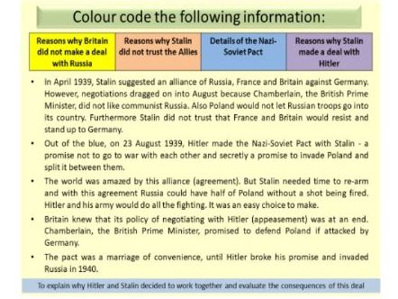 AQA GCSE 9-1 Conflict and Tension 1918-1939: The Nazi-Soviet Pact