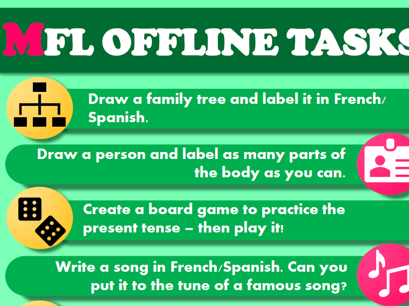 Poster for Offline Tasks French Spanish