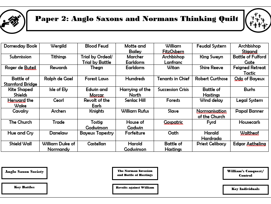 Anglo Saxon and Normans Revision resources