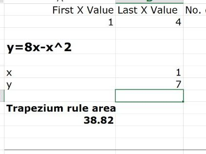 Trapezium Rule calculation spreadsheet