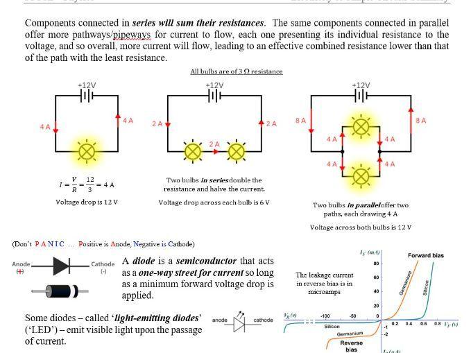 IGCSE Electricity & Simple Circuits