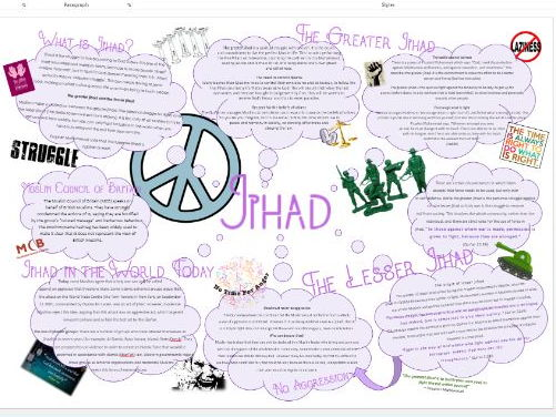 Islam: Jihad Learning Mat / Information Sheet