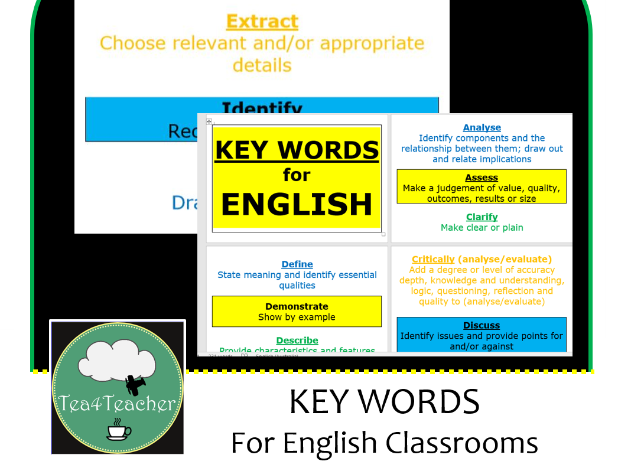Printable Key Words for English Classrooms