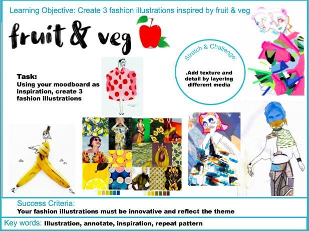 Fashion Illustration mini project