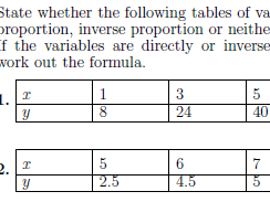 Direct and inverse proportion worksheet (with solutions)