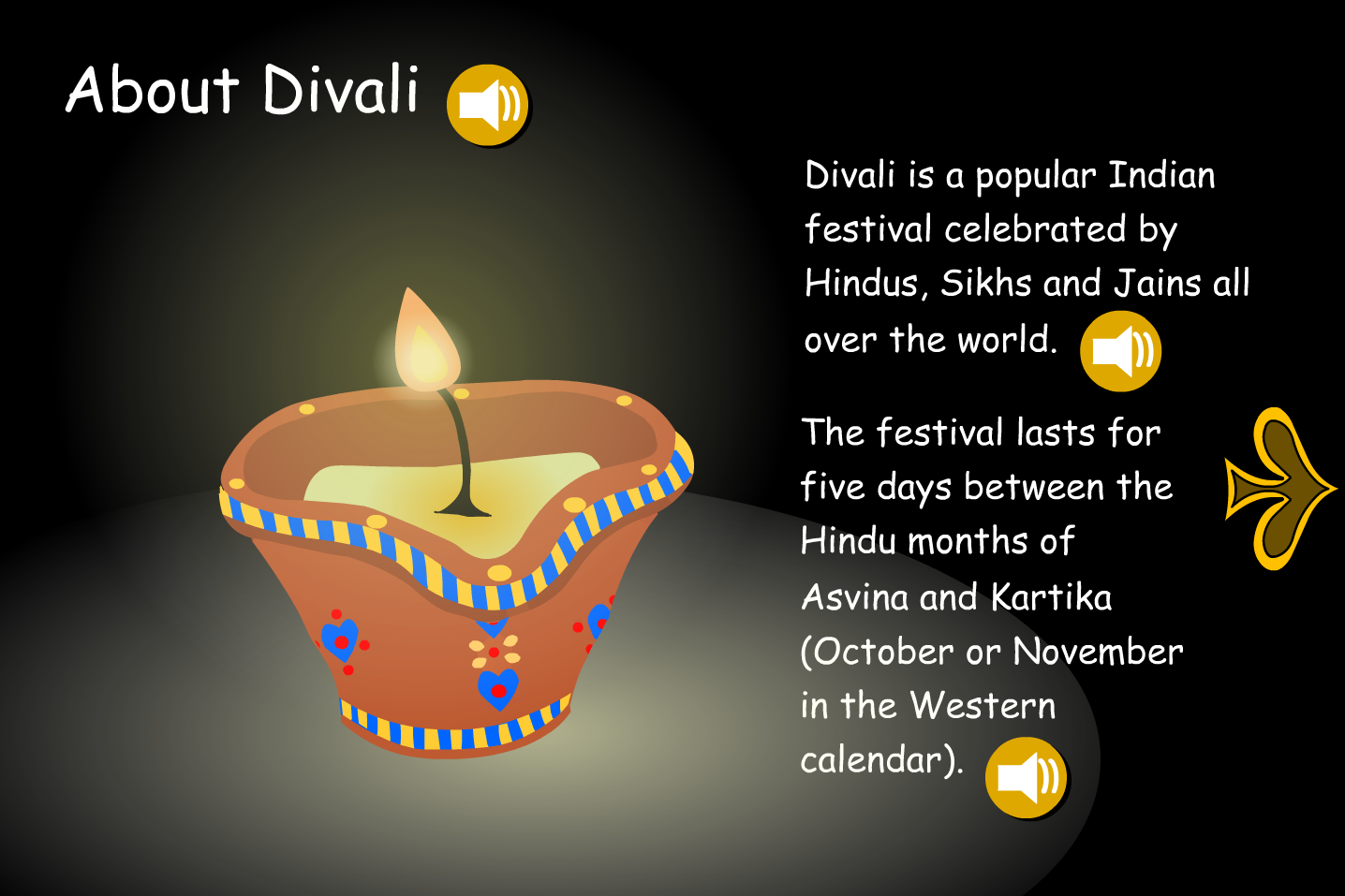 About Diwali Interactive Information Book - Reading Level A - Diwali KS1