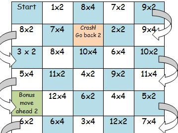 MULTIPLICATION ACTIVITIES 2