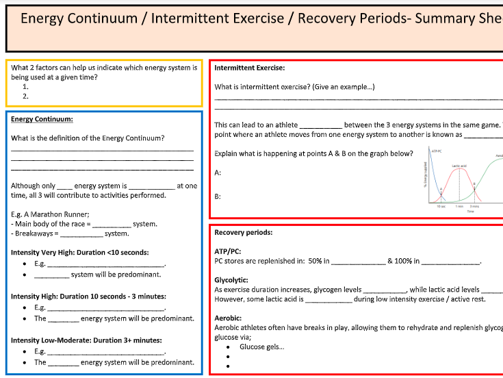 A-Level PE: Energy System Summary Sheet
