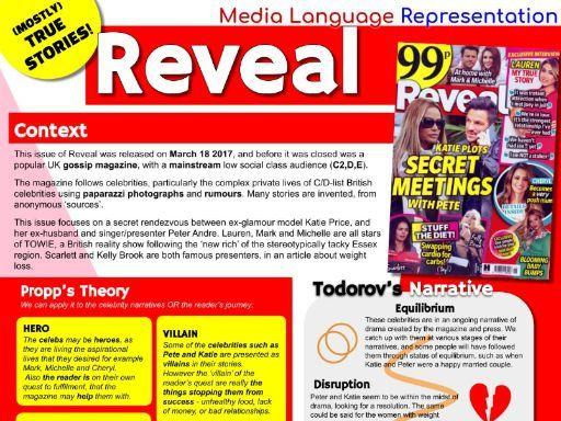 Reveal Magazine CSP - INFOGRAPHIC POSTER and REVISION SHEET - AQA Media Studies