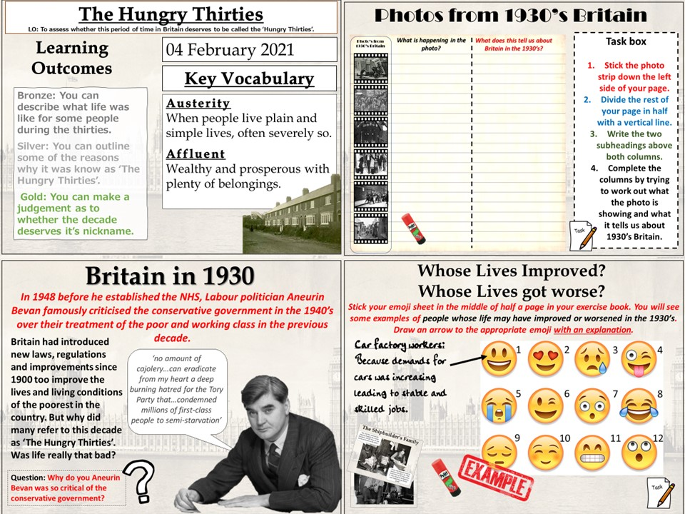 The Hungry Thirties