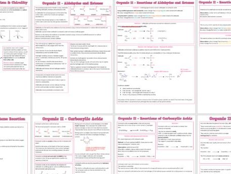 9 Pages of Organic 2 Revision sheets for Edexcel A Level Chemistry