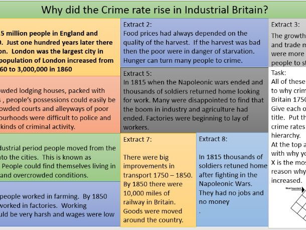 Crime  in Industrial Britain - OCR - SHP - B Full lesson and supporting activities