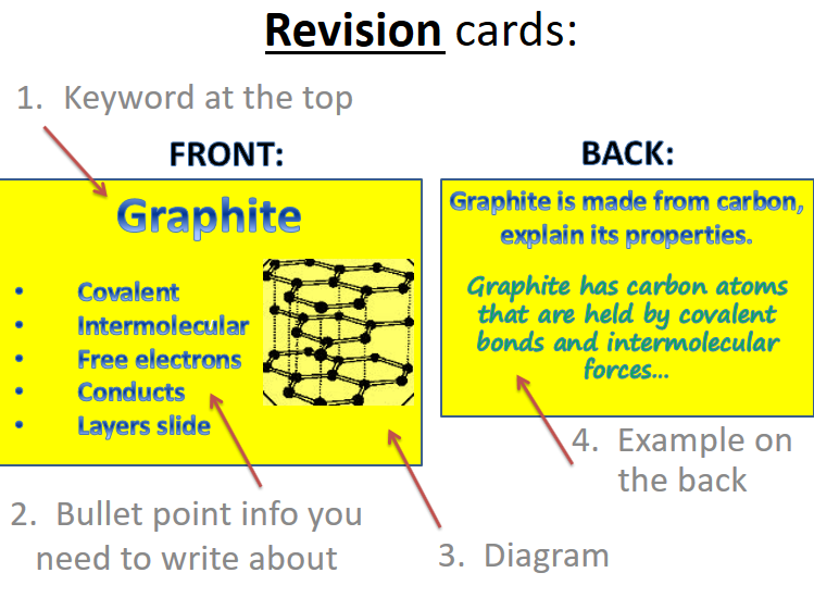 AQA additional chemistry revision cards powerpoint part 1