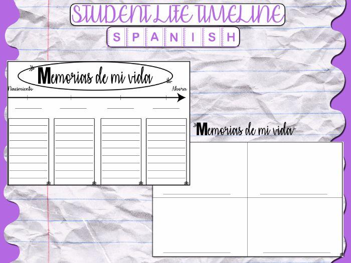 Memorias- Student life timeline SPANISH