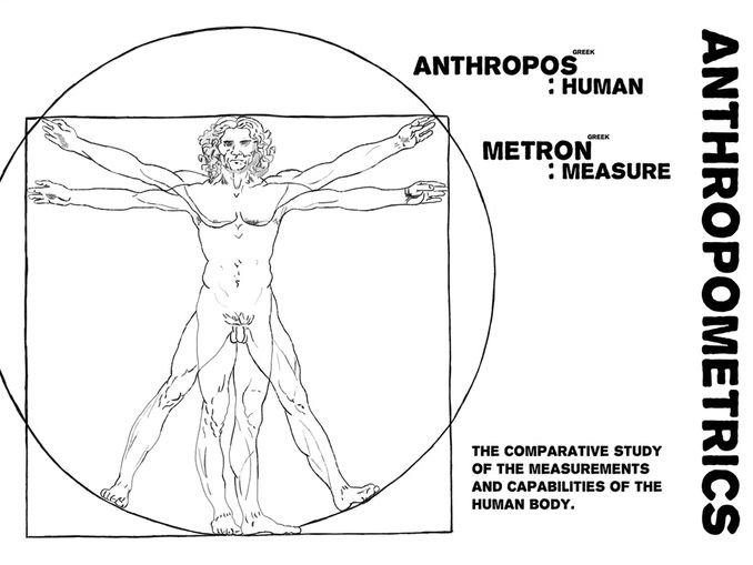Anthropometrics Poster