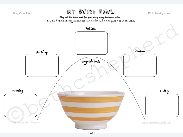 Story Bowl (story hill variation) - worksheet to plan out plot & ingredients needed for a story