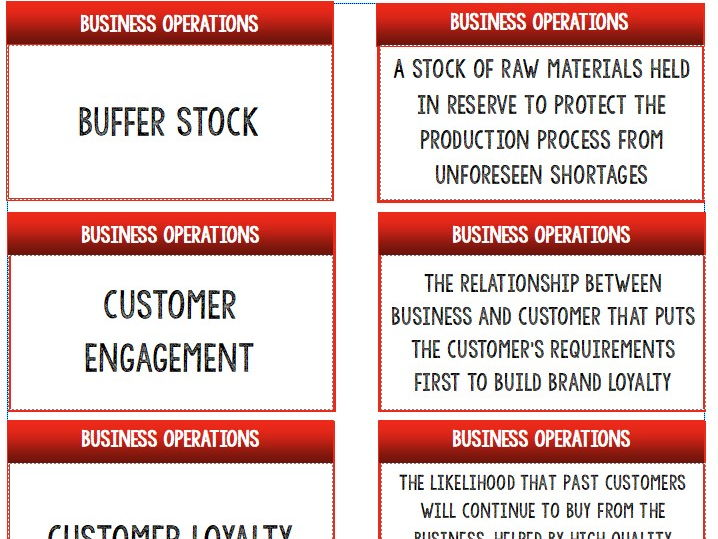 AQA GCSE Business (9-1) 3.3. Business Operations Keywords Match-up Activity / Wall Display