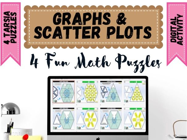 Graphs, Scatter Plots and transformations  Digital Puzzles