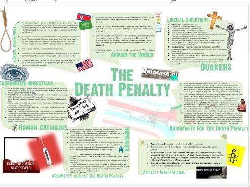 WJEC Eduqas Good and Evil: Capital Punishment Learning Mat