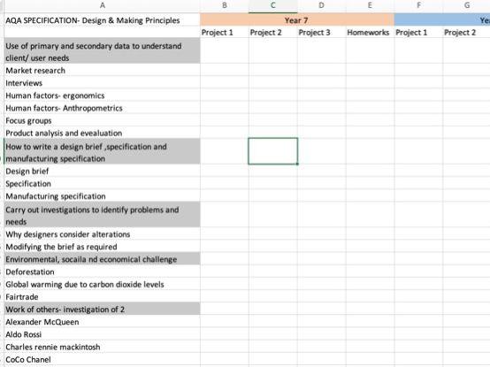 AQA Specification tracker