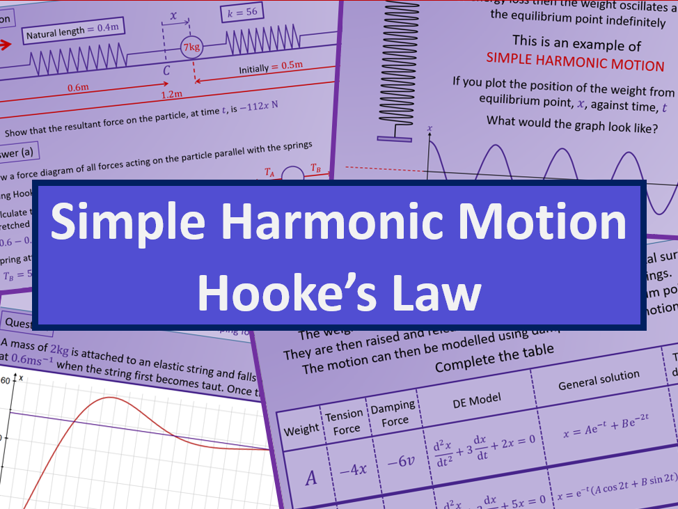 Simple Harmonic Motion Hookes Law Damping - Further maths A level A2