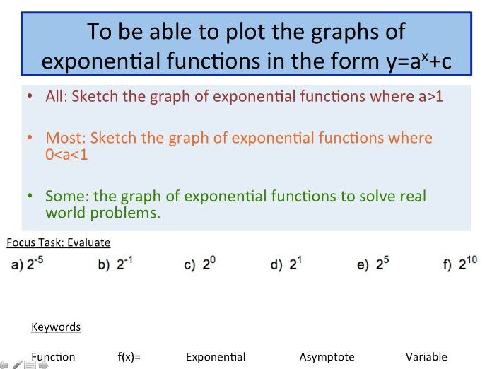 Graphs of Exponents