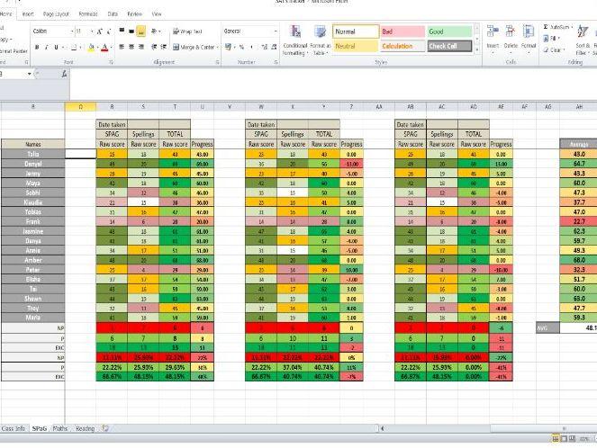 SATS Assessment Tracker