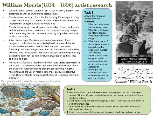 William Morris artist research & analysis worksheet