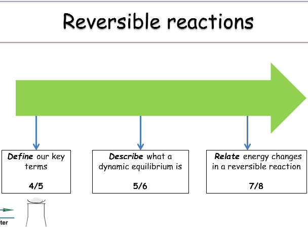 KS4 Rates of reaction - reversible reactions & dynamic equilibrium (teacher ppt & student workbook)