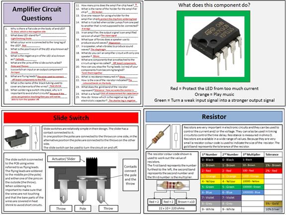 Design Technology Electronics Mono Amplifier/ Speaker Component Lesson