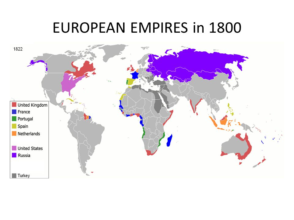 British Empire and other European Empires
