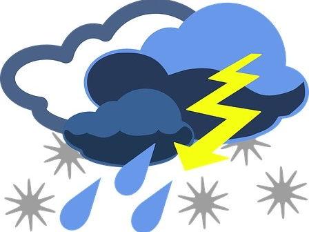 Spanish Weather Expressions ~ Handout and Short Script ~ ¿Qué tiempo hace?