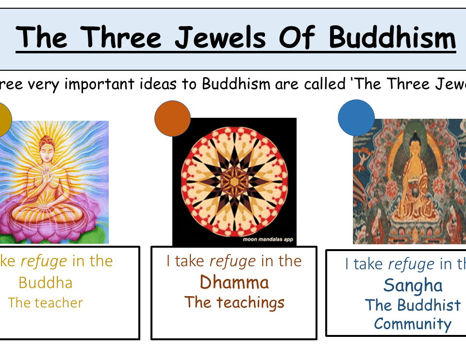 Buddhism - Three jewels