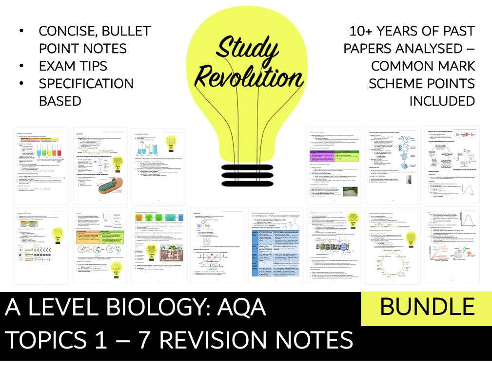 A Level Biology AQA A* Revision Notes Topics 1-7