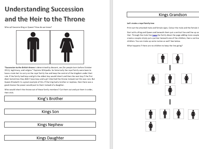 Royal Family Succession and Heirs