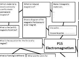 GCSE Physics P15 (Electromagnetism) revision map