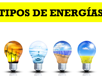 Renewable energies - Las energías