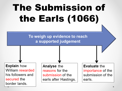 The Submission of the Earls (1066-Anglo-Saxon/Norman 9-1 GCSE)