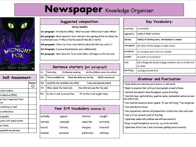 Newspaper Knowledge Organiser Midnight Fox