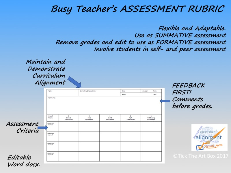 Busy Teacher's Assessment Rubric