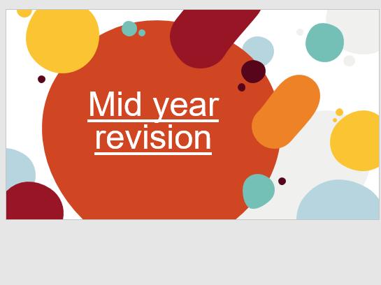 BTEC Creative Media Unit 1:  Mid year revision