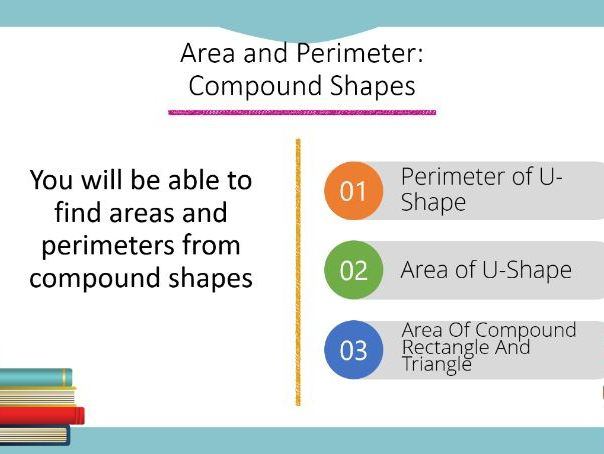Area and Perimeter: Compound Shapes Powerpoint (Higher GCSE)